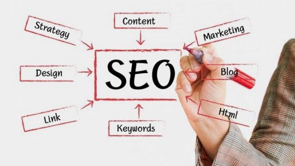 search-engine-optimisation-business-impact